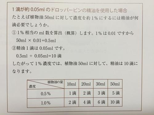トリートメントオイル希釈濃度.jpg